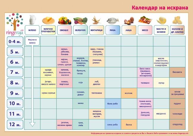 Домашно-приготвена-vs-готова-бебешка-храна-5